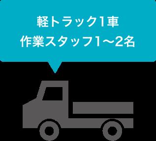 軽トラック1車作業スタッフ1名