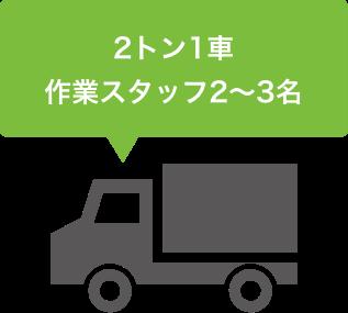 2トン1車作業スタッフ2〜3名